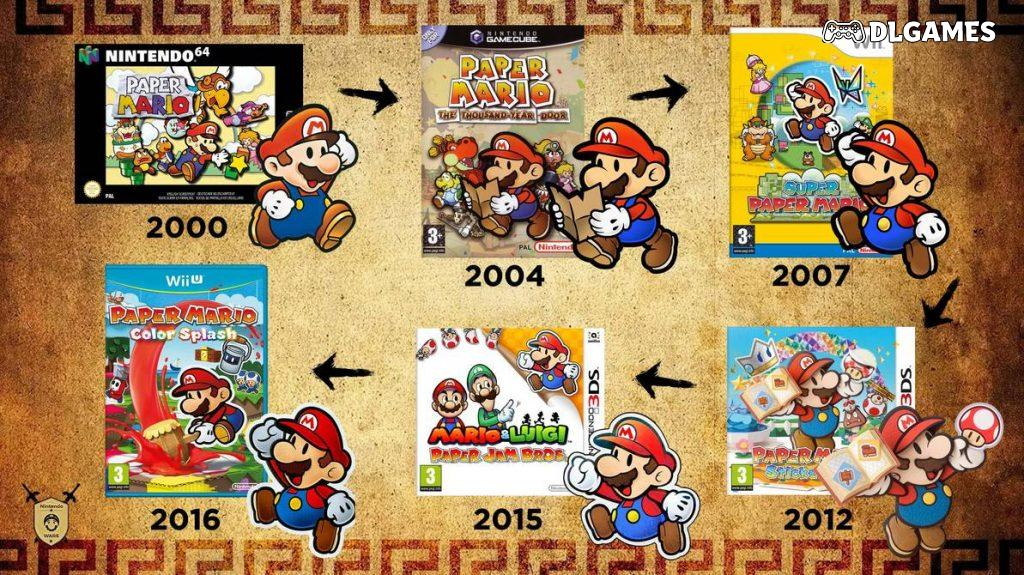 which_is_the_most_best_paper_mario_of_all_by_lacuteperidotgemlove_de4kua7-pre.jpg (1193×670)